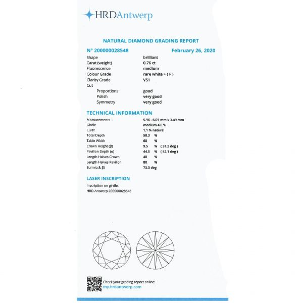 Diamant 0,76 ct., F, VS1, HRD Antwerp Belgia